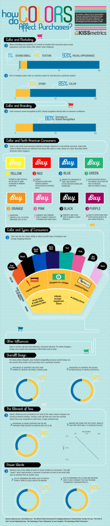 neuromarketing-colour-psychology