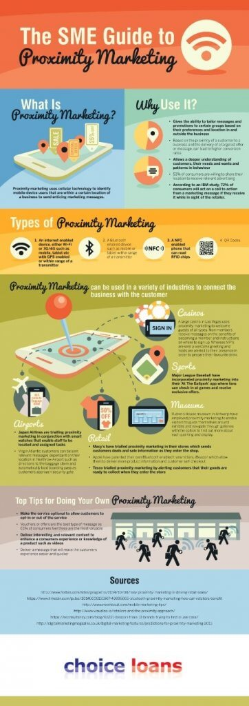 location-based-marketing-infographic