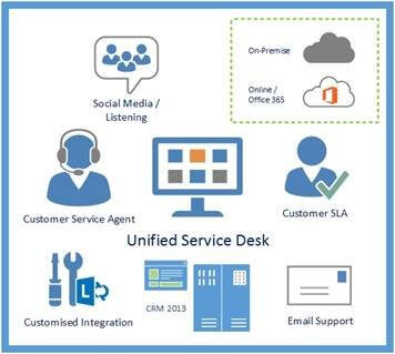 the-unified-desk-solution-picture